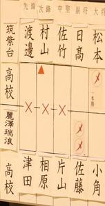 女子準決勝2筑紫台対麗澤瑞浪
