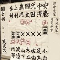 H22関東学生新人戦決勝スコア
