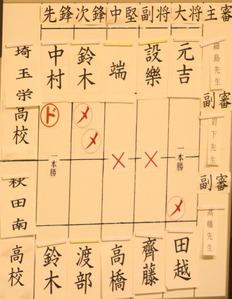 score_preliminary_saitamasakae_akitaminami