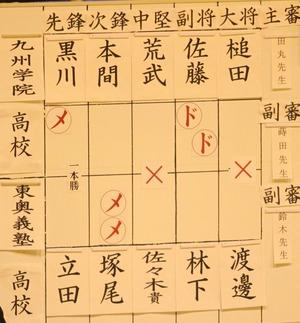 score_quarterfinal1_kyuushugakuin_touogijuku