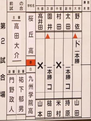 準々桜丘対九学