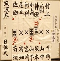 H21関東学生新人戦決勝スコア