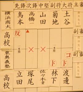score_preliminary_yokohamashodai_touogijuku
