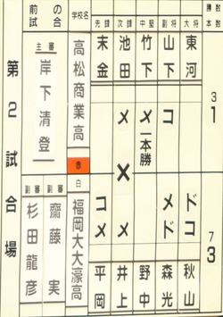 m_earlystage_takamatsu_fukudaiohori
