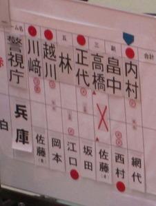 準決勝警視庁対兵庫