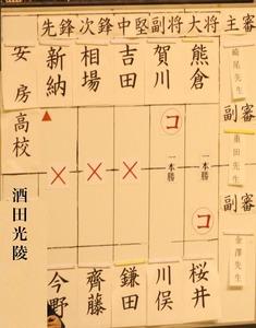 score_preliminary_awa_sakatakoryo
