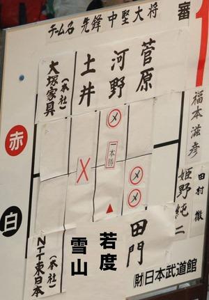 女子準決勝大塚対NTT