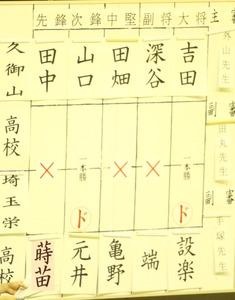 kumiyama_saitamasakae