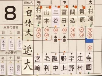 score_1_nittaidai_ottemon