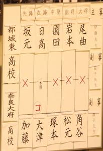 予選都城東対奈良大付