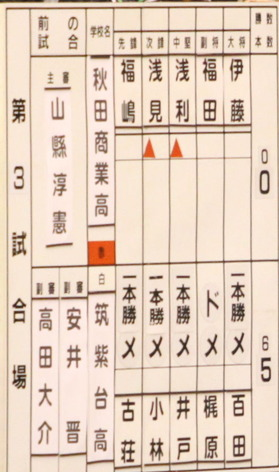 P秋田商業対筑紫台
