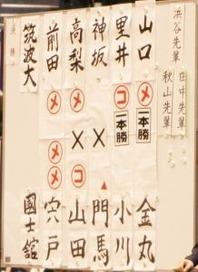 H22関東女子学生新人戦決勝戦スコア