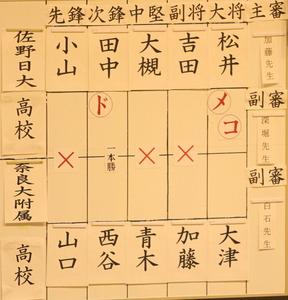 score_preliminary_sanonitidai_naradai