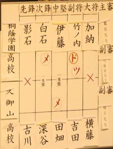 score_preliminary_toin_kumiyama