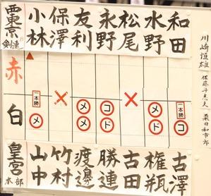 準々西東京B対皇宮
