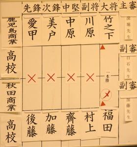 score_preliminary_kagosimasho_akitasho