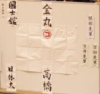 H22関東女子学生新人戦準決勝代表戦スコア