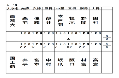 3_hakuo_kokusikan