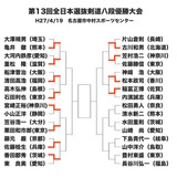 13th_zennihonkendohatidantaikai_tournament2 2
