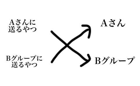 C92AD7E1-1A68-4362-BD20-0CD2386C02C9