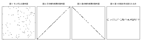 scatter_plot