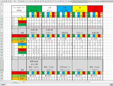 Excel_KAI