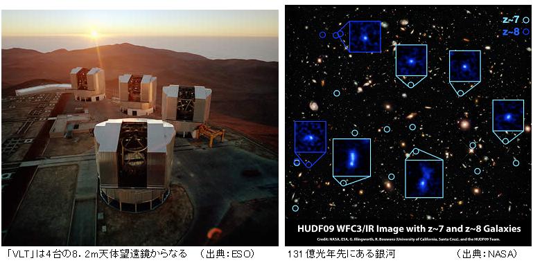 131億光年離れた銀河を発見した...