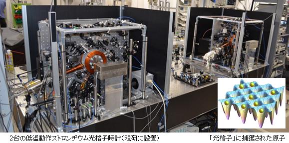 サイエンスジャーナル                          世界初!超正確な原子時計「光格子時計」で標高差の精密測量に成功!相対性理論応用                        コメントトラックバック                なみたかし