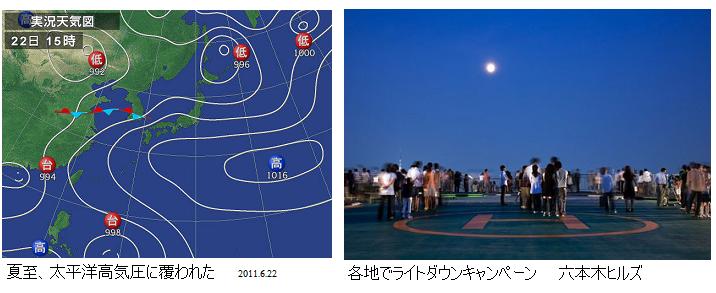 Weathermap_20110622