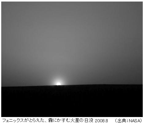 Martian-sunset
