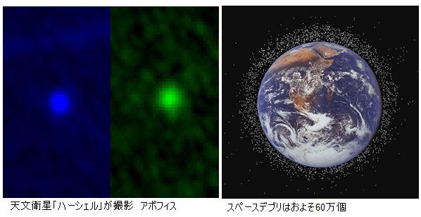 Asteroid-Apophis