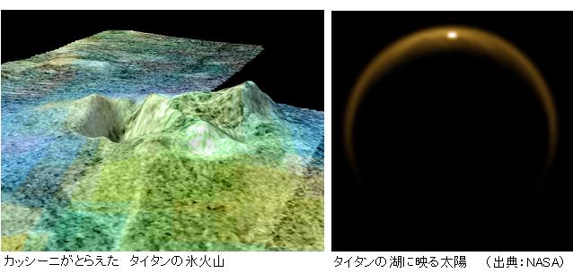 Titan_volcano