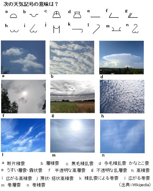 雲からわかる「観天望気」 雲量...