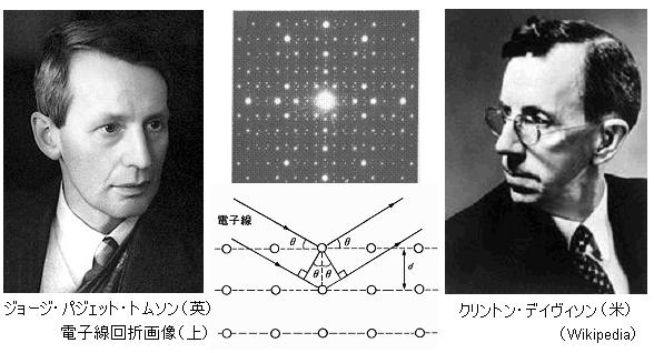 第37回ノーベル物理学賞 物質波...