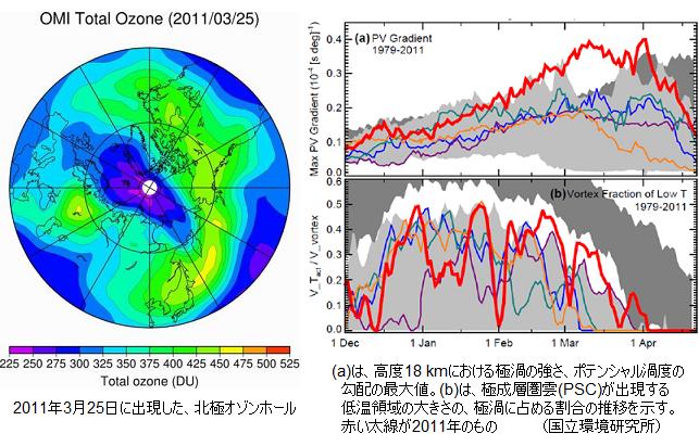 OzoneHole