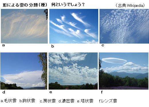 雲の基本は10種「類」、さらに細...