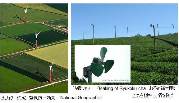 Energy-wind-turbines