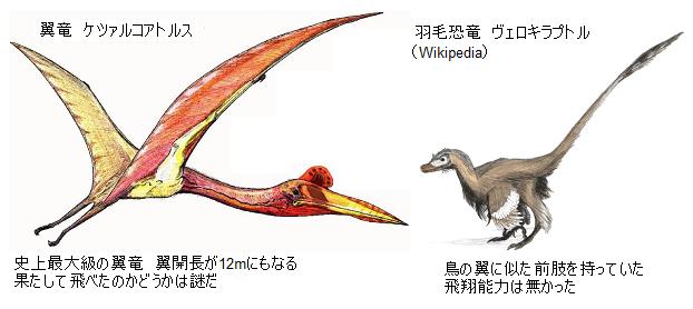 Quetzalcoatlus_Velociraptor
