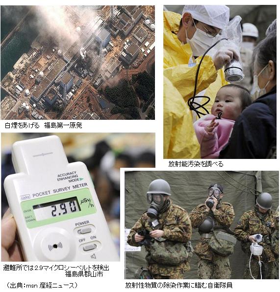 FukushimaGenpatu