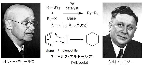 第50回ノーベル化学賞 炭素どう...