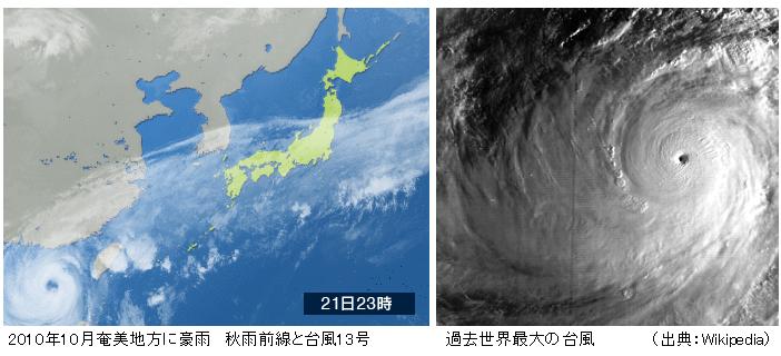 Typhoon_tip