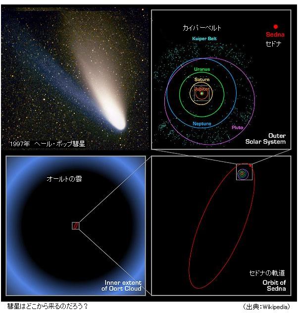 Oort_cloud