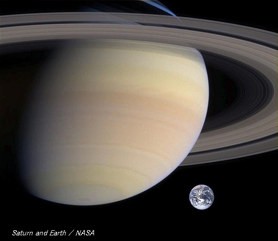 順 太陽系 大きい