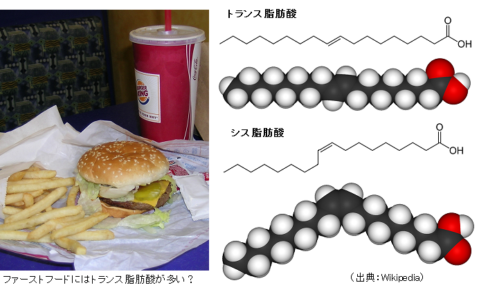 Elaidic-acid