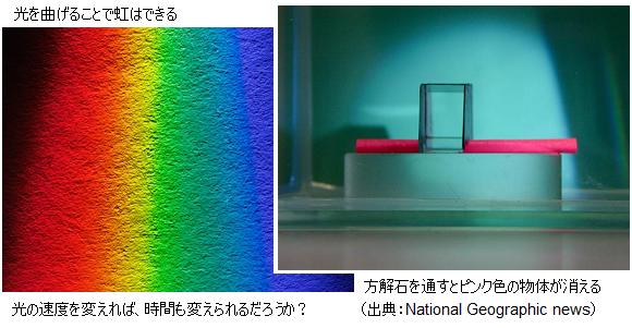 Time-cloak-light-spectrum