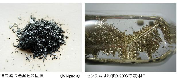 Iodine-Caesium