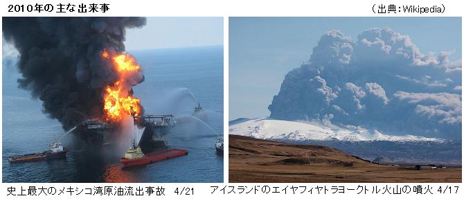 DeepwaterHorizon_Eyjafjallajokull