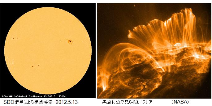 Sunspot_513