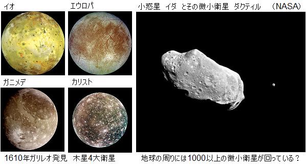 Io_Europa_Ganymede_Callisto