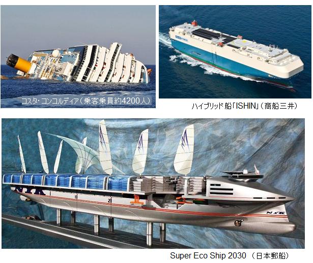 Eco Ship